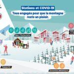 El protocol anti COVID-19 de les estacions franceses d'esquí